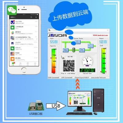 UPS Mate 微信云监控监控方案