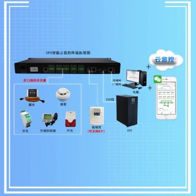 UPS机房综合微信云监控终端 UPS-IPGuard Ultimate